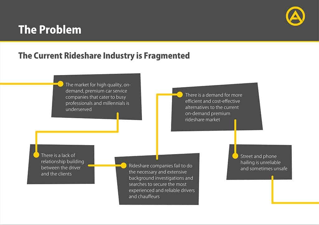 startup problem slide