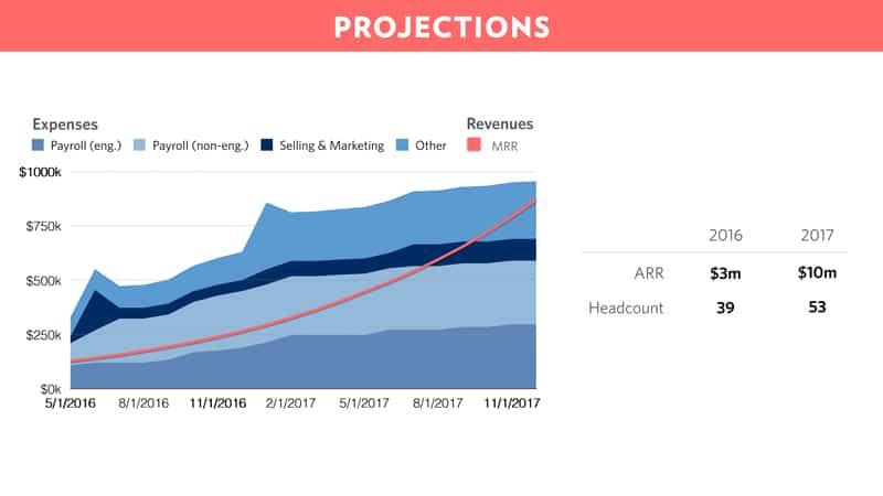 front pitch deck revenue projections